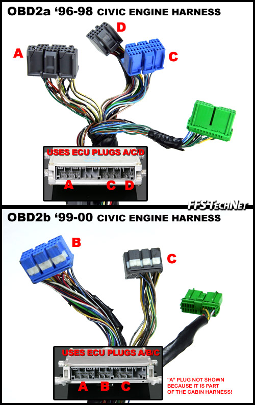 Noname moreover Obd B moreover B F B B together with Under Hood Fuse Box as well Pic X. on 97 honda civic ecu diagram